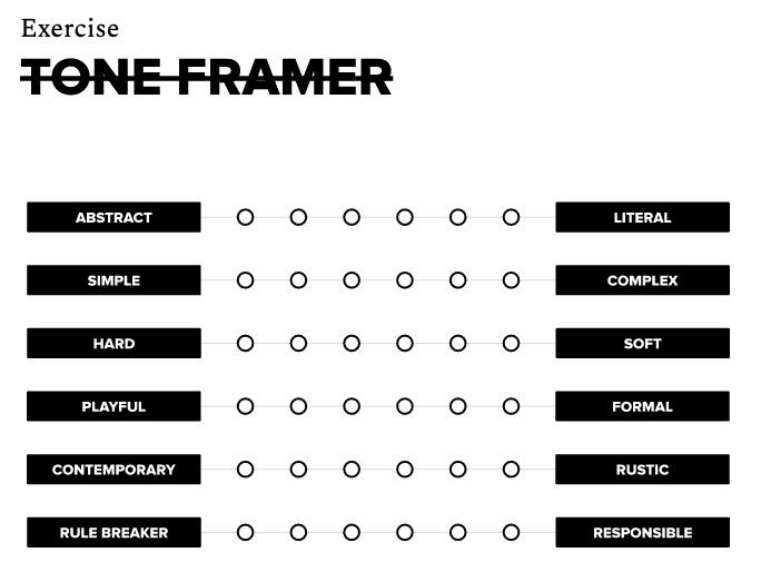 Tone Framer exercise page